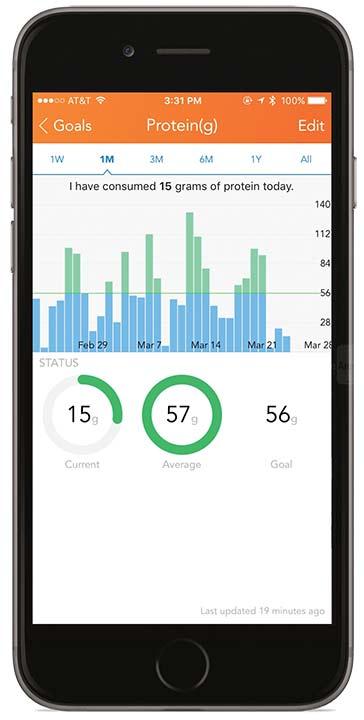 goals_protein